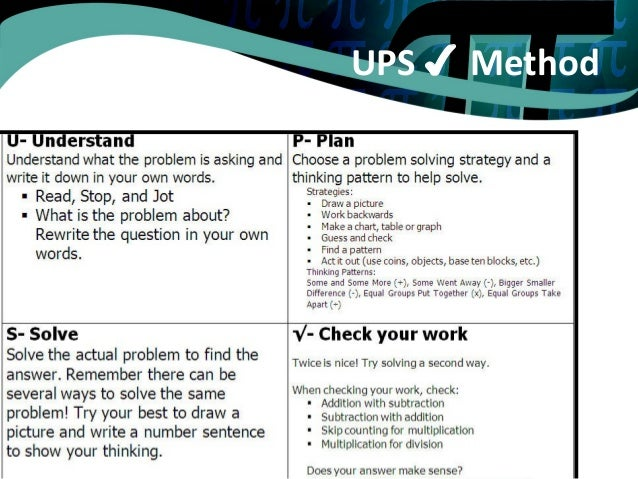 Problem solving essay ideas