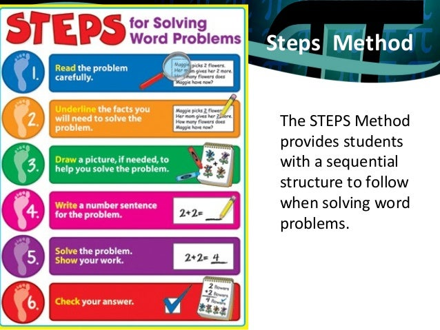 What is problem solving strategies