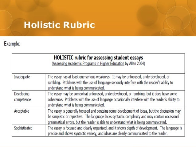 holistic essay rubric Rubric to assess observable critical thinking demonstrated by presentations, reports, essays, classroom projects, discussions, & ratable performances.