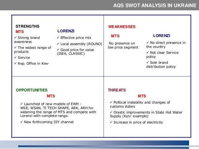 gorenje swot analysis Dissertation mentions swot analysis following part demonstrates background of the company gorenje slovakia and its 7p macro-analysis in slovakia with focus on factors that are relevant with regards to home appliance industry is discussed in the third part of this paper the fourth part indicates analysis.