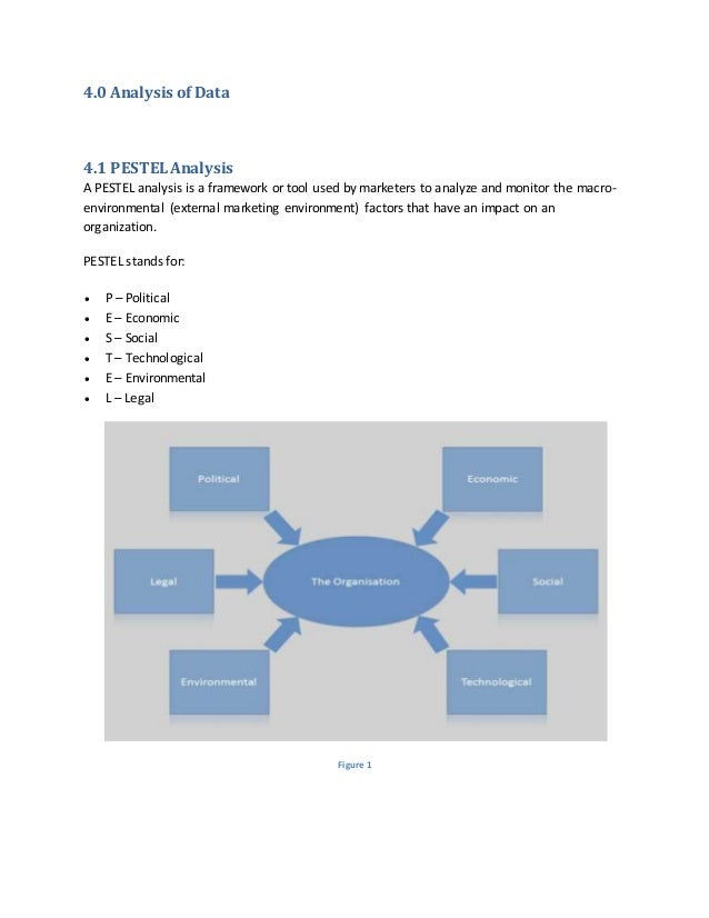 external environment using pest analysis for barclays Changes that take place in the external environment can be evaluated and analysed by using a pest analysis to analyse the firms' external environment, the following headings are used political, economical, social, and technological.