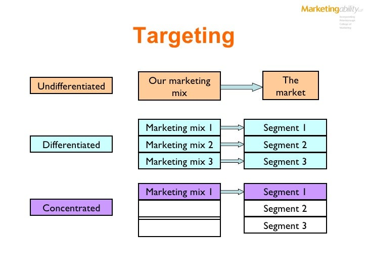 differentiated or undifferentiated targeting strategy marketing of the macbook air model Companies can choose from two different strategies: differentiation  examples of differentiation in marketing last differentiated & undifferentiated.