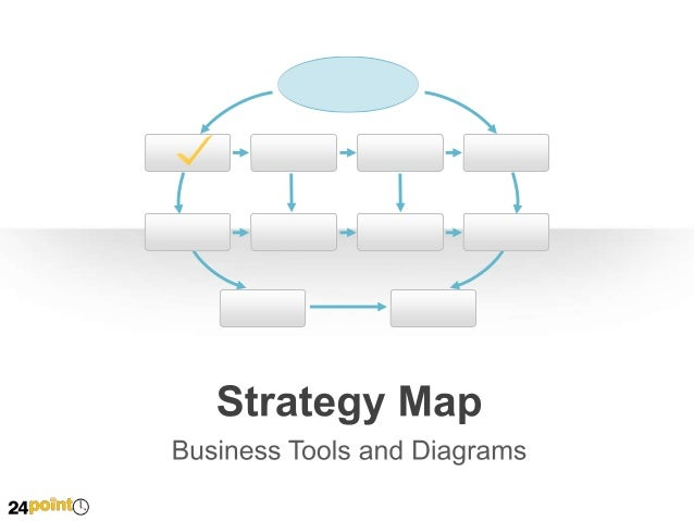 Business Strategy Map Diagram