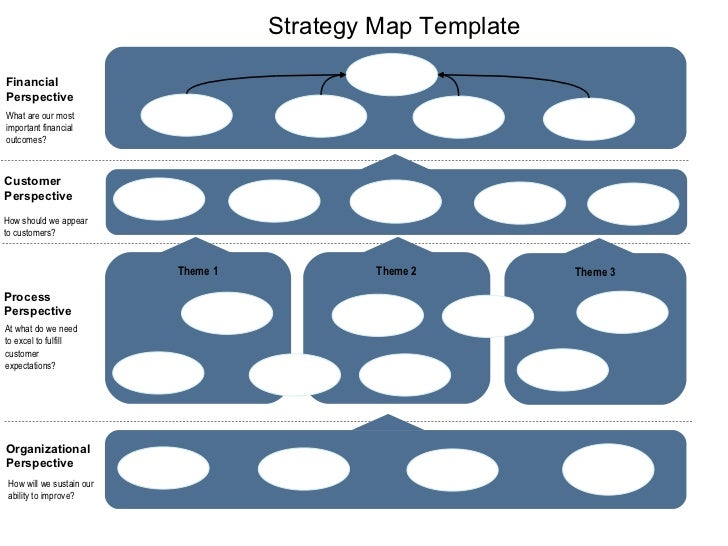 Strategy map template for Strategy map template xls