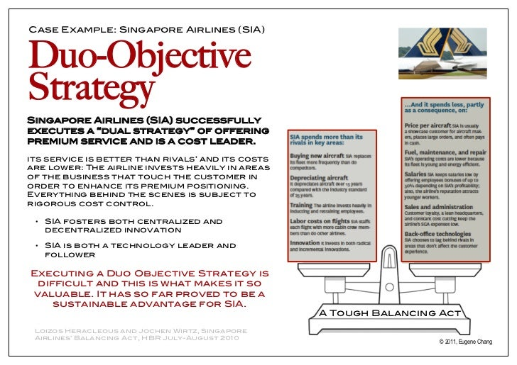 strategy and differentiation of sia Competition strategy and competitive advantage (1)  differentiation strategy an integrated set of  sia sought other competitive advantages among which.