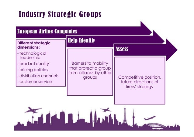 stakeholder mapping analysis of easyjet Explains why stakeholder management is needed and what stakeholder maps are.