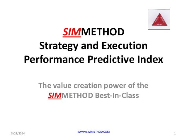 SIMMETHOD Strategy and Execution Performance Predictive Index The value creation power of the SIMMETHOD Best-In-Class 3/28...