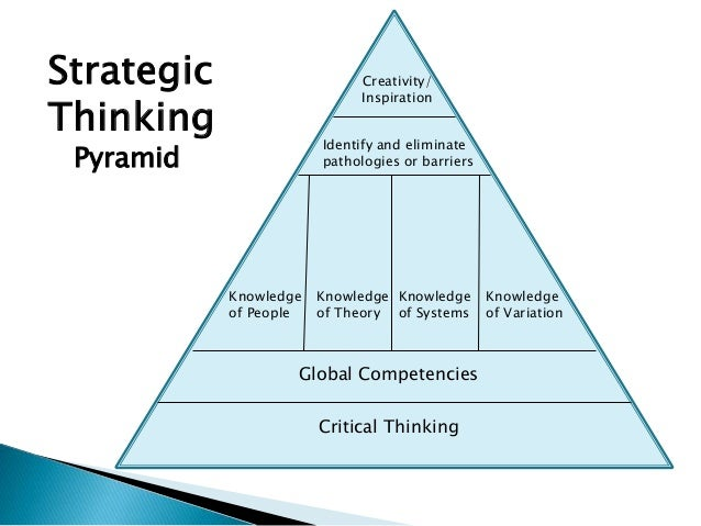 teaching critical thinking skills strategies Articles on critical thinking describes efforts of biology faculty at west virginia university to teaching critical thinking skills to offers strategies for.