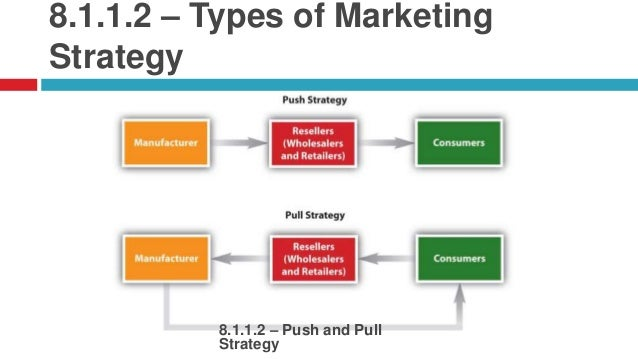 types of marketing strategies on foreign You create a marketing strategy to gain advantages in the marketplace, but you must remain aware of the disadvantages of any given marketing strategy your marketing choices require awareness of advantages vs disadvantages, and as you weigh these, you must be prepared to change strategies when.