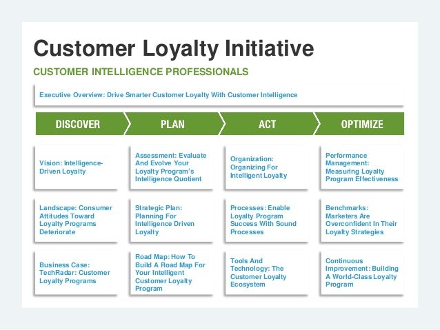 customer loyalty toward an integrated conceptual framework Customer loyalty is viewed as the strength of the relationship between an individual's relative attitude and repeat patronage the relationship is seen as mediated by.