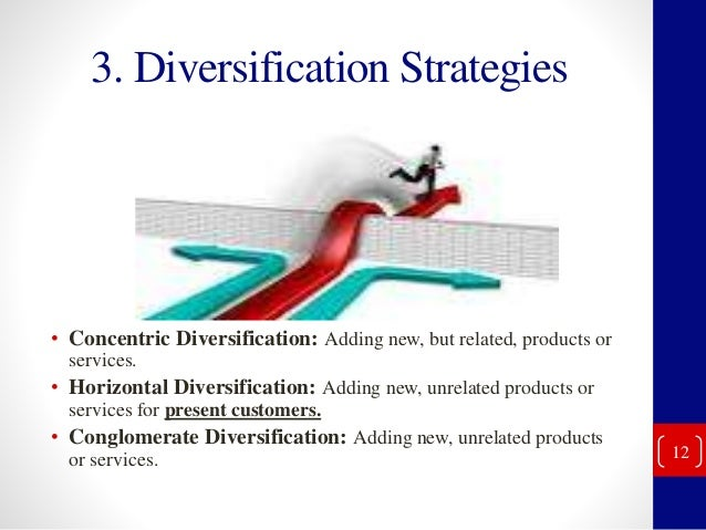 Unrelated diversification strategy example
