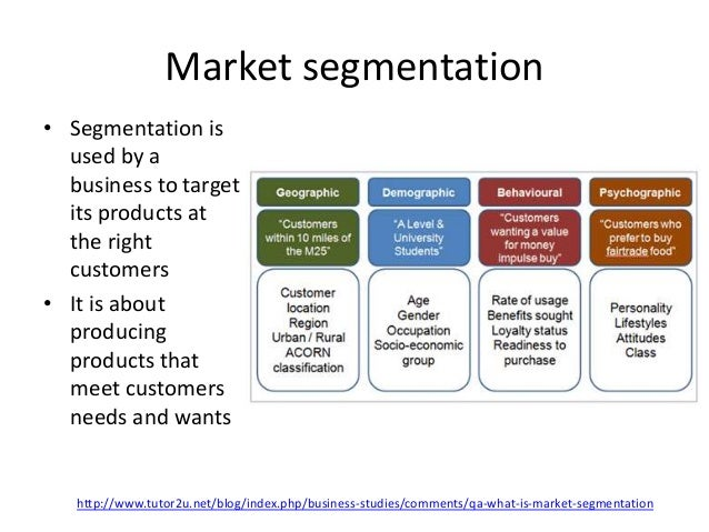 foods market segmentation and brand positioning marketing essay Tesco segmentation, targeting and positioning for in market segmentation and to other components of the marketing mix experiential positioning.
