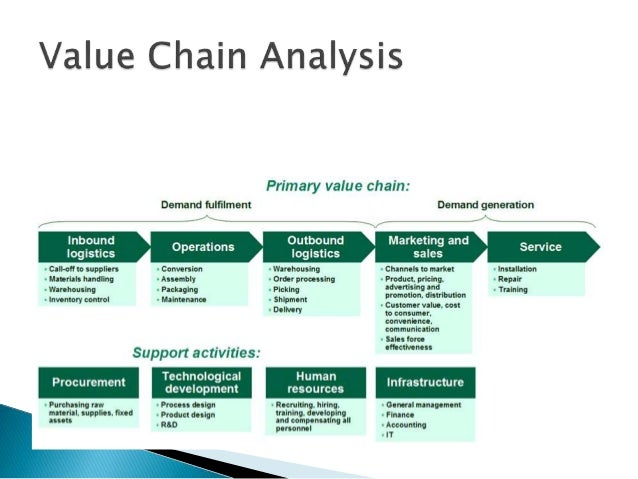 qantas value chain • other supply chain responsibility (eg, human  offset value trade-off of multiple activities although the creation of multiple forms of value is the norm.