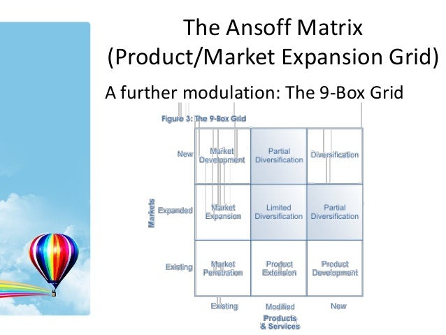 assessing the value of ansoff matrix grid Do you really want to delete this prezi neither you, nor the coeditors you shared it with will be able to recover it again delete cancel.