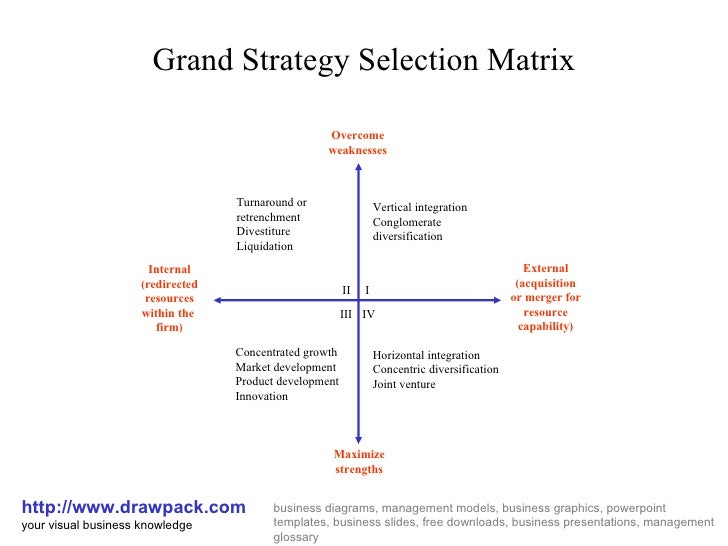 Enduring Ideas: The GE–McKinsey nine-box matrix