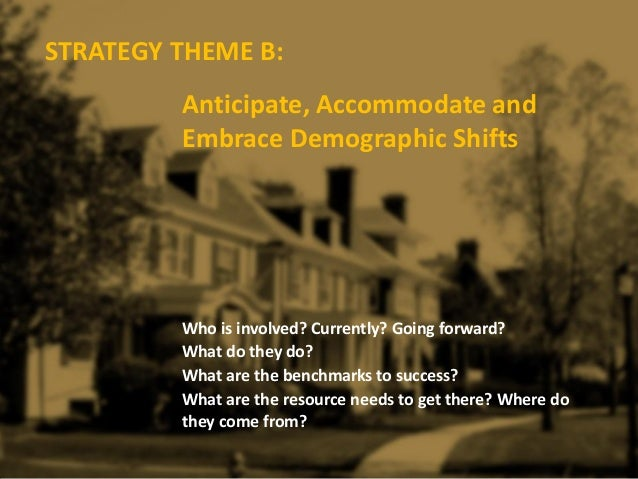 STRATEGY THEME B: Anticipate, Accommodate and Embrace Demographic Shifts Who is involved? Currently? Going forward? What d...
