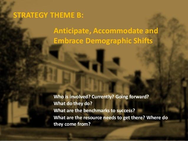 Strategy theme B