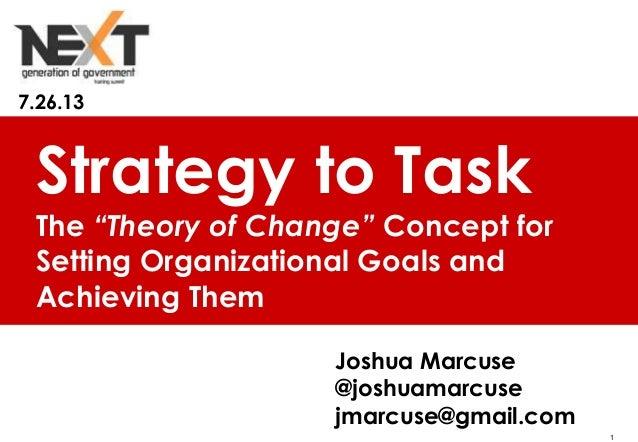 NextGen: Strategy to task