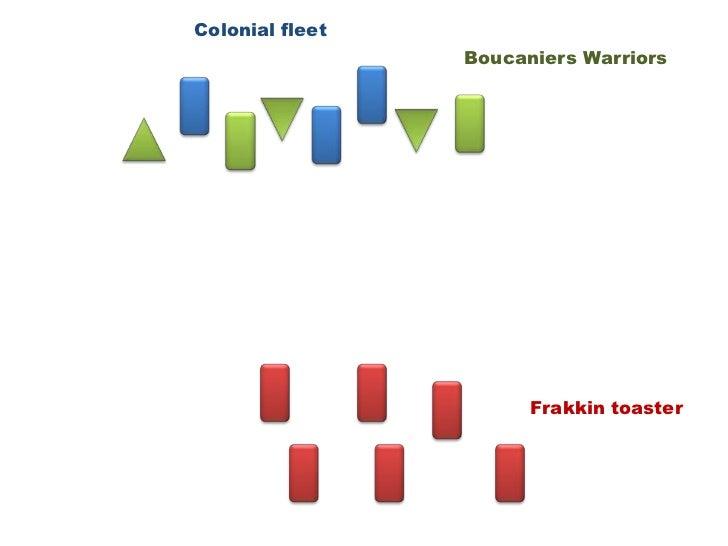 Colonial fleet<br />Boucaniers Warriors<br />Frakkin toaster<br />
