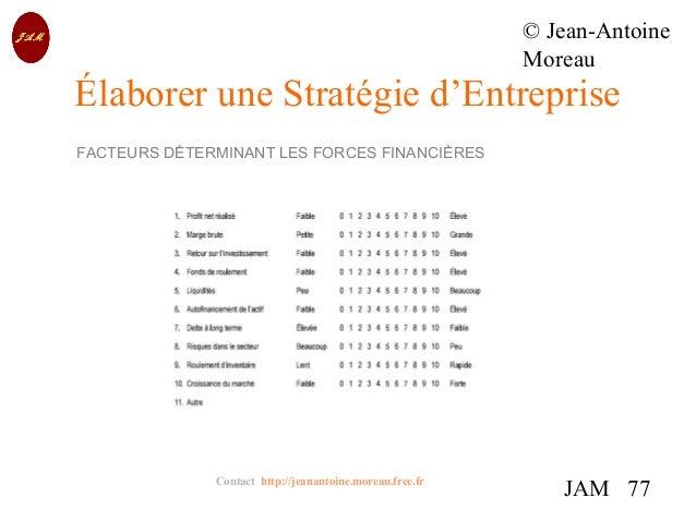 JAMoreau laborer et mesurer une stratgie dentreprise modle mthode simple dvaluation jeanantoine moreau