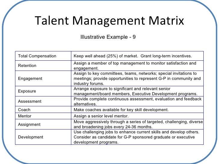 http://image.slidesharecdn.com/strathrplan4-091215044832-phpapp02/95/strategic-hr-planning-anf-talent-mgt-4-29-728.jpg?cb=1260852622