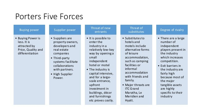 porters 5 forces office furniture A situational and strategic analysis of 113 porters five forces more competitors are delving into the home and office furniture industry.
