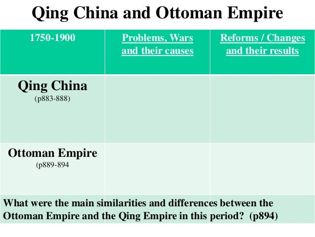 Qing China and Ottoman Empire 1750-1900  Problems, Wars and their causes  Reforms / Changes and their results  Qing China ...