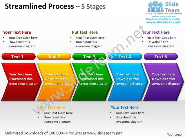 Streamlined Process – 5 StagesYour Text Here                                        Put Text Here                         ...