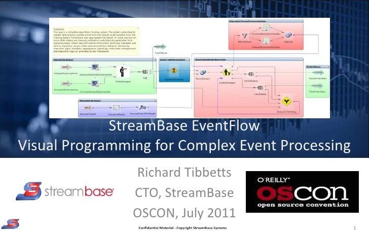 Richard Tibbetts<br />CTO, StreamBase<br />OSCON, July 2011<br />StreamBase EventFlowVisual Programming for Complex Event ...