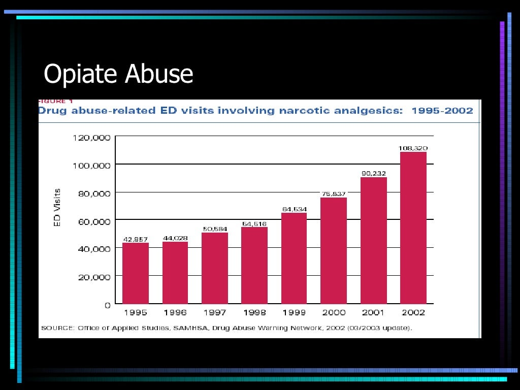 opiate use and abuse Opioid addiction 2016 facts & figures  opioid addiction • opioids are a class of drugs that include the illicit drug heroin as well as the licit.