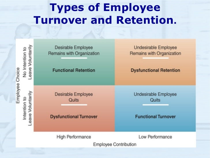 effect of employee turnover in the Employee turnover affects growth, profitability and customer satisfaction employee turnover is caused by various reasons and one of it been the culture of an organization in this study, innovation and stability was the independent variable while employee turnover was the dependent variable.