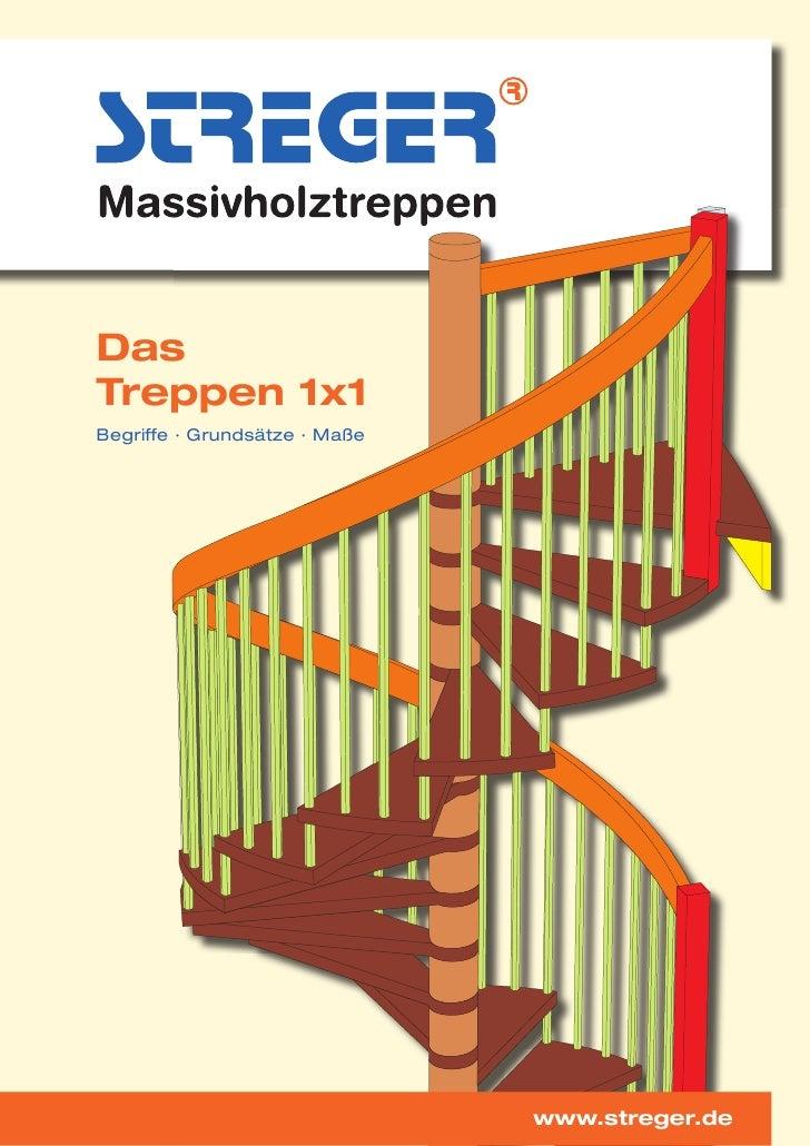 DasTreppen 1x1Begriffe · Grundsätze · Maße                               www.streger.de