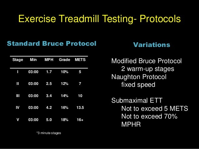 bruce protocol tests