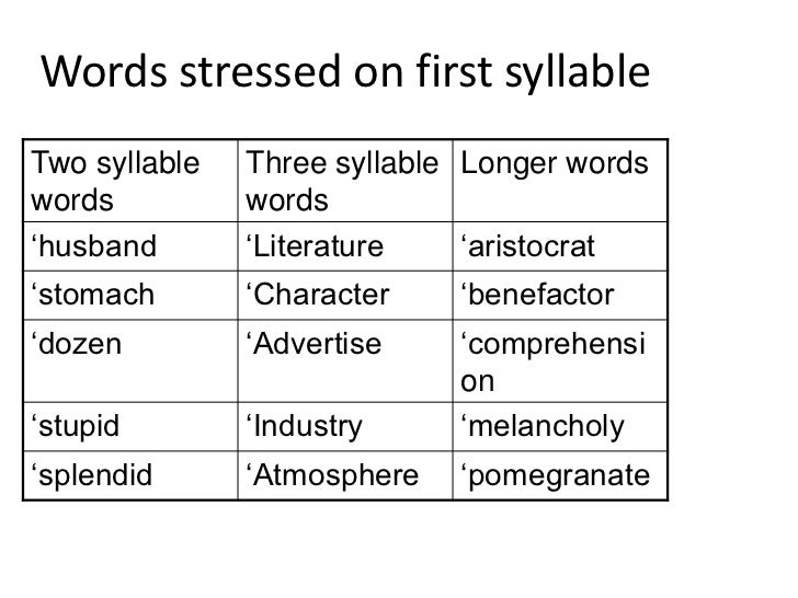 one syllable essay