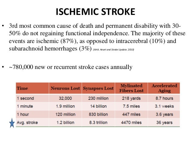 hydration management in acute stroke patients Strategies how the number of patients who benefit from acute stroke treatment intravenous thrombolysis with alteplase wi- thin 3 hours is the only approved specific treatment of acute ischemic stroke the benefit of thrombolytic therapy is time dependent (1, 2) treatable causes often reveals dehydration, electrolyte dys.