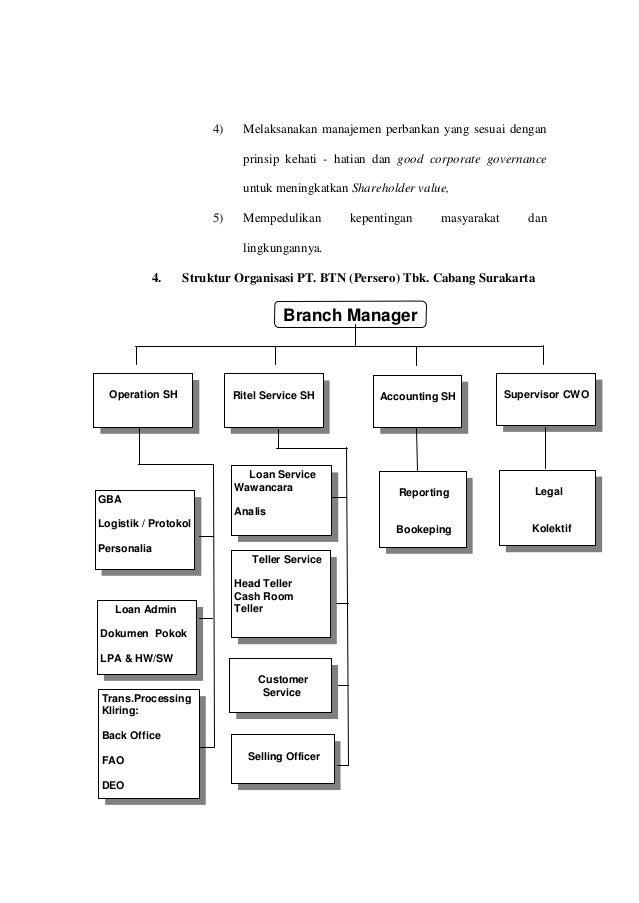 Setrategi Pengembangan Mutu Karyawan