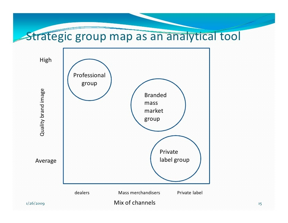 draw a strategic group map of the airline industry Airline industry analysis page 1 of 15 memorandum date: july 13, 2009 the main trade group for the airline industry is the air transport association strategic substitutes are products or services that provide the.