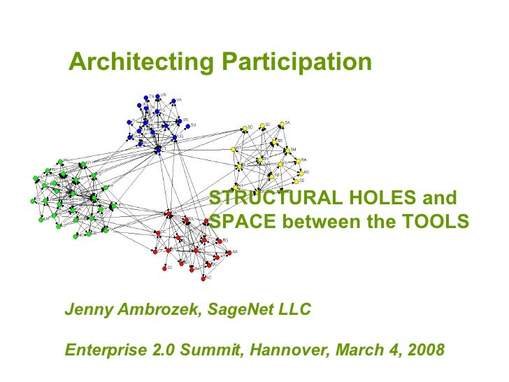 Architecting Participation Jenny Ambrozek, SageNet LLC Enterprise 2.0 Summit, Hannover, March 4, 2008 STRUCTURAL HOLES and...