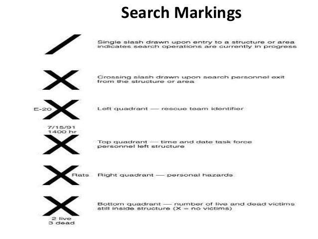 Urban search and rescue - Wikipedia