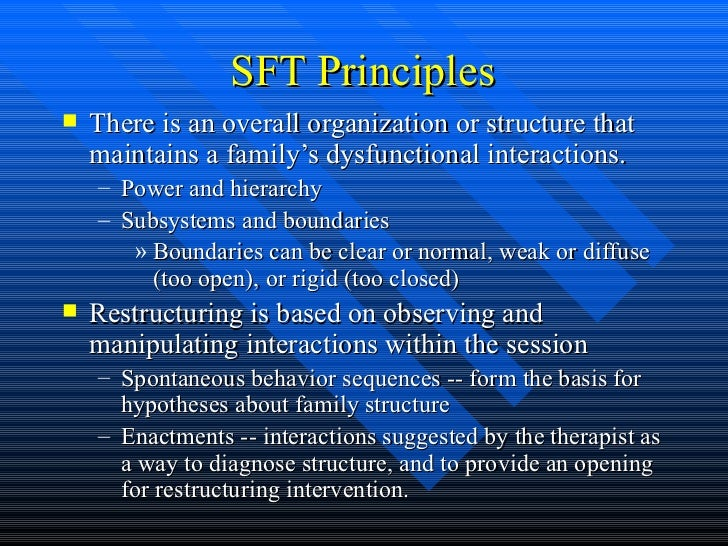 structural therapy Swk-d 642 advanced generalist practice ii module 6: family system theories: practice theory toggle navigation overview key concepts structural family therapy.