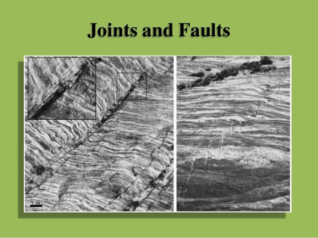 Folded faults