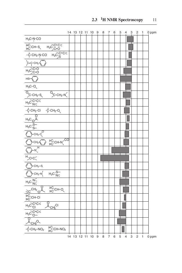Structure determination of organic compounds tables of - Ir table for inorganic compounds ...