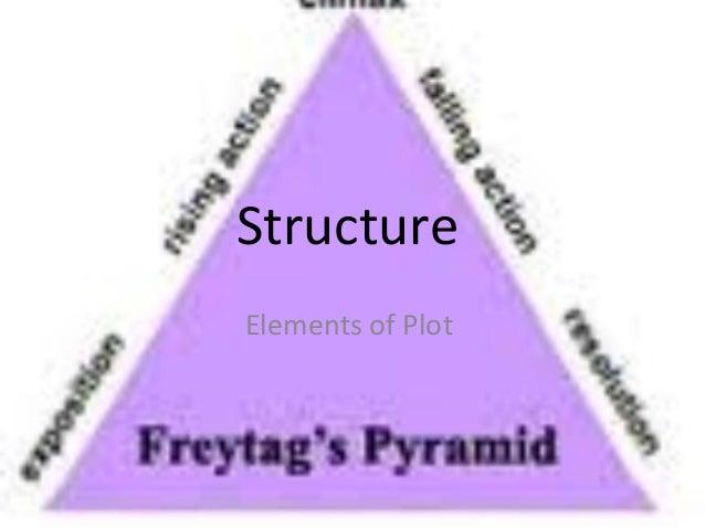 Structure in Literature