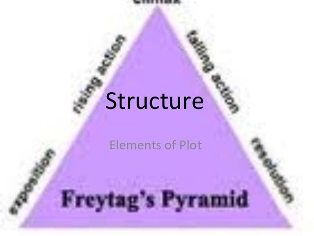 StructureElements of Plot
