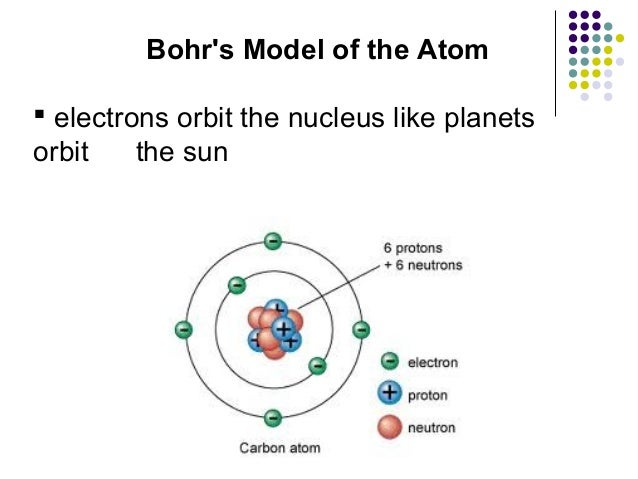Structure of atom ppt