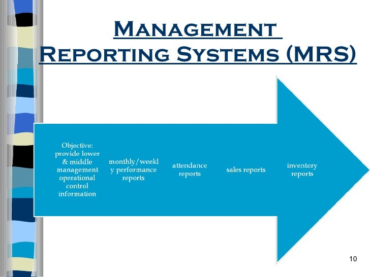 summarize the three sphere model of systems managment Start studying chapter 2 learn vocabulary, terms, and more with flashcards which of the following is not part of the three sphere model for systems management.