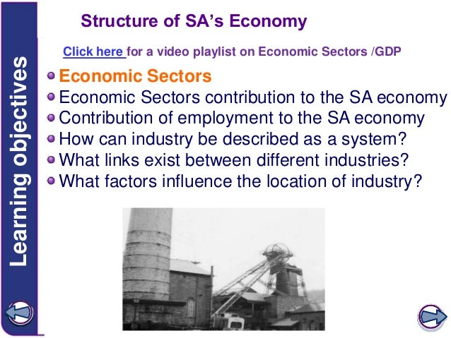 Learning objectives  Structure of SA's Economy Click here for a video playlist on Economic Sectors /GDP  Economic Sectors ...