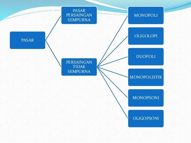 Struktur pasar