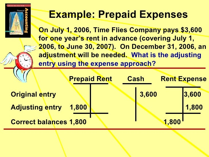 Accounting problem- prepaid insurance?