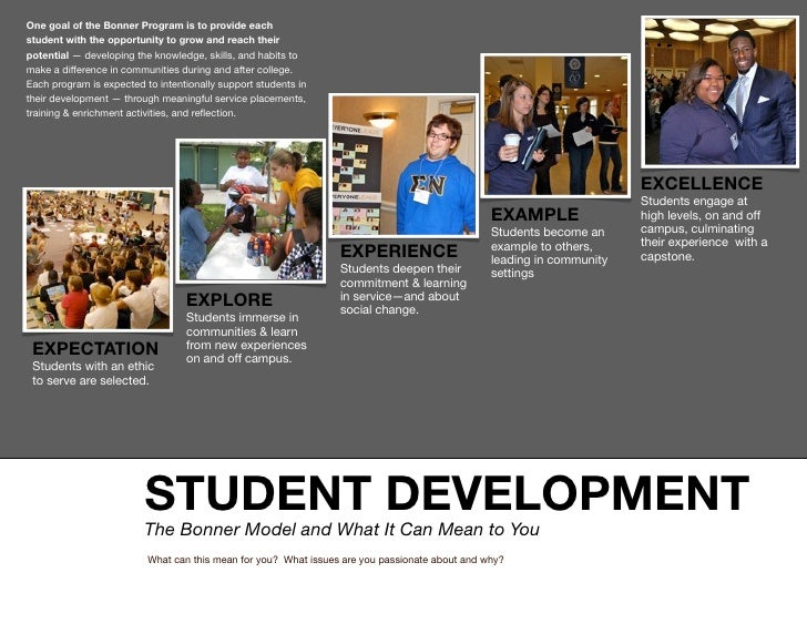 Student Development Presentation in Pages